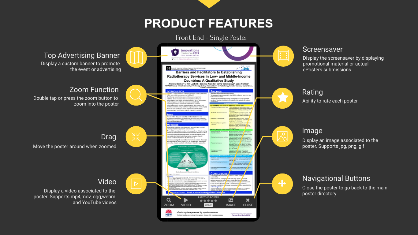ePosters - Digital Interactive Posters Product Features Frontend Single Poster